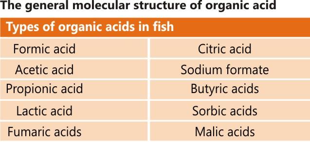 Organic Acids In Aquafeeds A Sustainable Alternative To Antibiotics Benison Media